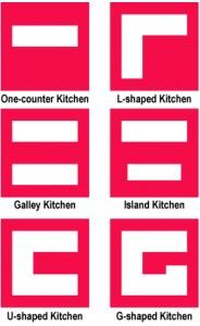 Top kitchen floorplans