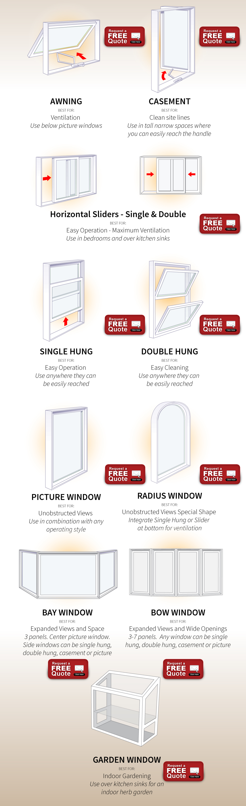 Unique Builders of Texas - Replacement Windows and Doors - Free Quote 4